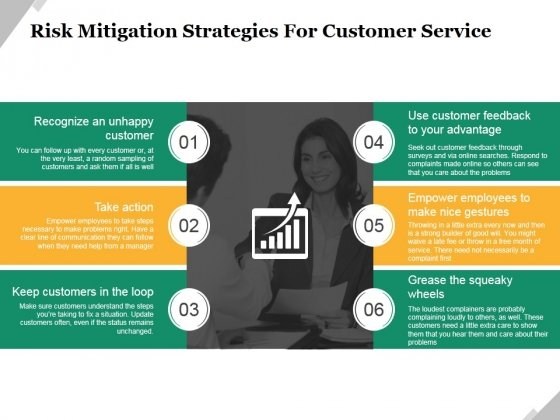 Risk Mitigation Strategies For Customer Service Ppt PowerPoint Presentation Show Clipart