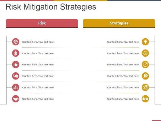 Risk Mitigation Strategies Ppt PowerPoint Presentation Outline Graphics Design