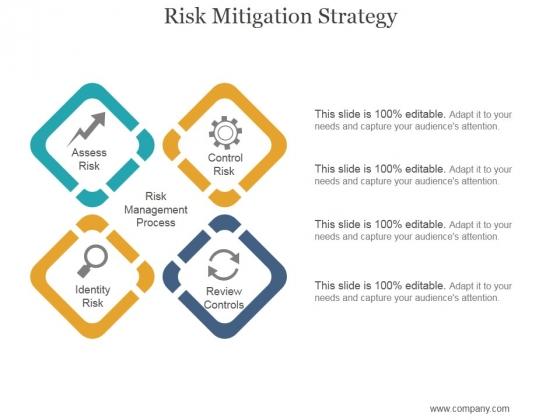 Risk Mitigation Strategy Ppt PowerPoint Presentation Information