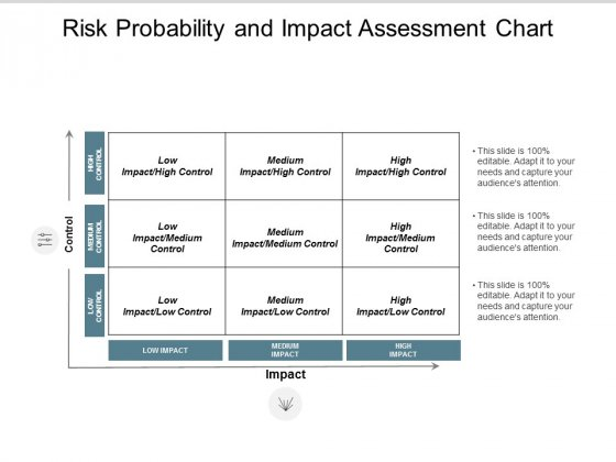 Risk Probability And Impact Assessment Chart Ppt PowerPoint Presentation Show Smartart