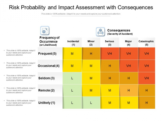 Risk Probability And Impact Assessment With Consequences Ppt PowerPoint Presentation Infographic Template Model PDF