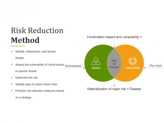 Risk Reduction Method Ppt PowerPoint Presentation Shapes