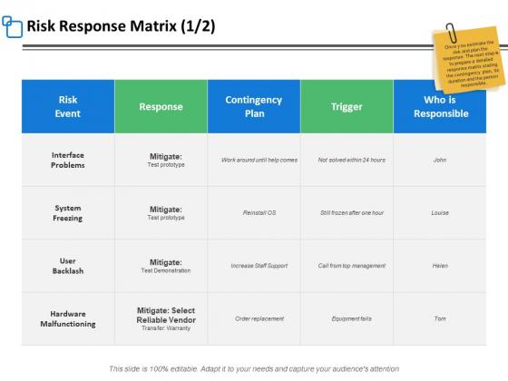 Risk Response Matrix Planning Ppt PowerPoint Presentation Outline Picture