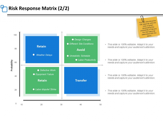 Risk Response Matrix Strategy Ppt PowerPoint Presentation Pictures Graphics