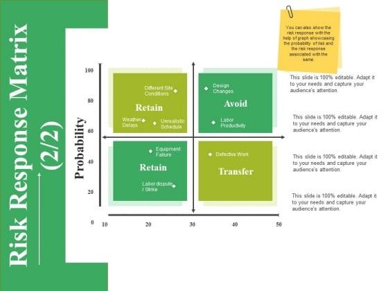 Risk Response Matrix Template Ppt PowerPoint Presentation Portfolio Infographic Template