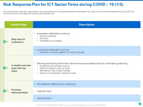 Risk_Response_Plan_For_ICT_Sector_Firms_During_COVID_19_Action_Ppt_Pictures_Shapes_PDF_Slide_1