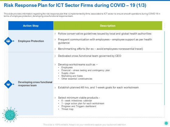 Risk_Response_Plan_For_ICT_Sector_Firms_During_COVID_19_Authorities_Ppt_Infographic_Template_Slideshow_PDF_Slide_1