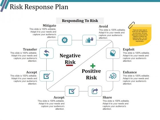 Risk Response Plan Ppt PowerPoint Presentation Ideas Example File