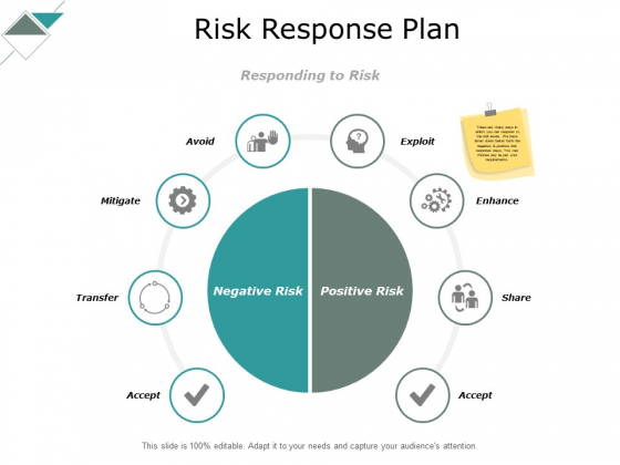 Risk Response Plan Ppt PowerPoint Presentation Infographic Template Templates
