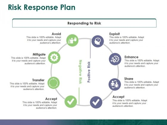 Risk Response Plan Ppt PowerPoint Presentation Inspiration Example