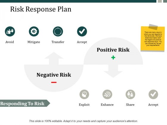 Risk Response Plan Ppt Powerpoint Presentation Inspiration Slide Download Ppt Powerpoint Presentation Ideas Maker