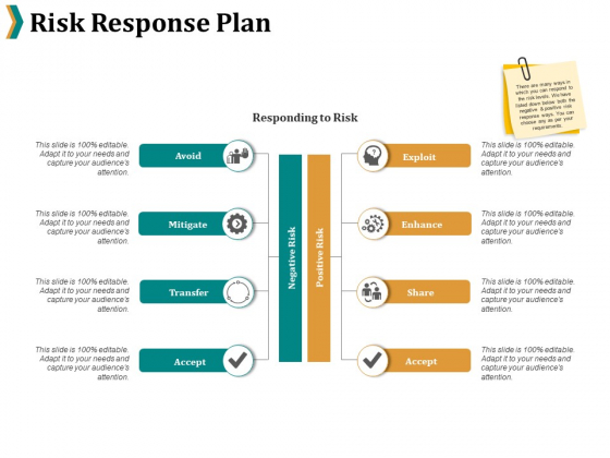 Risk Response Plan Ppt PowerPoint Presentation Portfolio Gallery