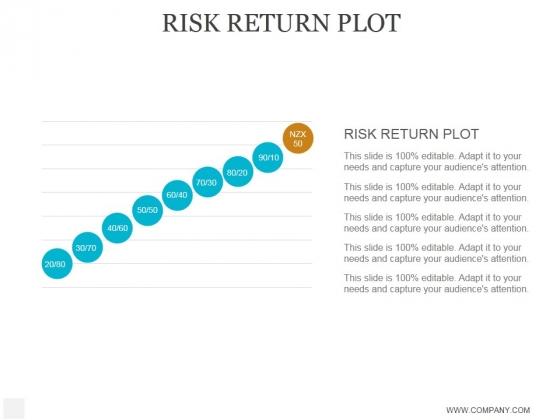 Risk Return Plot Ppt PowerPoint Presentation Pictures