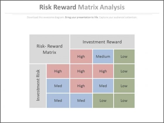 Risk Reward Matrix Analysis Ppt Slides