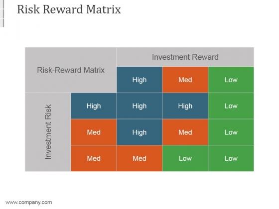 Risk Reward Matrix Ppt PowerPoint Presentation Rules