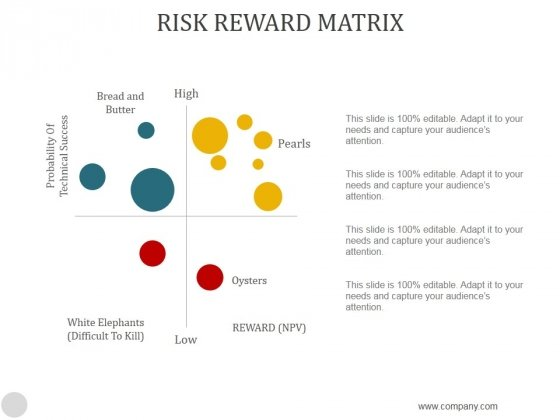 Risk Reward Matrix Ppt PowerPoint Presentation Visual Aids