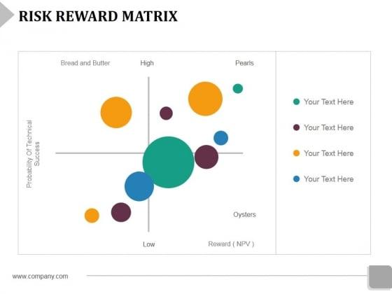 Risk Reward Matrix Template 1 Ppt PowerPoint Presentation Infographic Template Graphic Tips