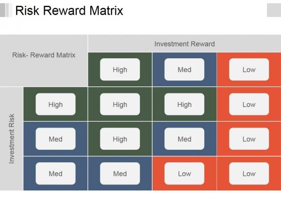 Risk Reward Matrix Template 1 Ppt PowerPoint Presentation Show Guidelines