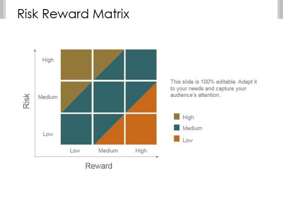 risk reward matrix template 2 ppt powerpoint presentation clipart