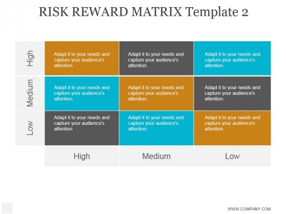 Risk Reward Matrix Template 2 Ppt PowerPoint Presentation Examples
