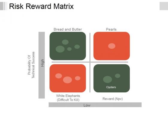Risk Reward Matrix Template 2 Ppt PowerPoint Presentation Ideas Slide