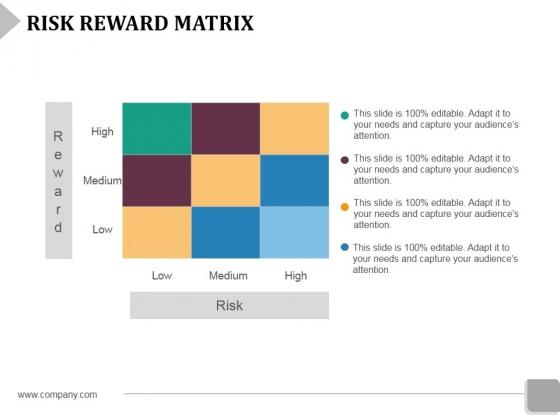 Risk Reward Matrix Template 2 Ppt PowerPoint Presentation Outline Brochure