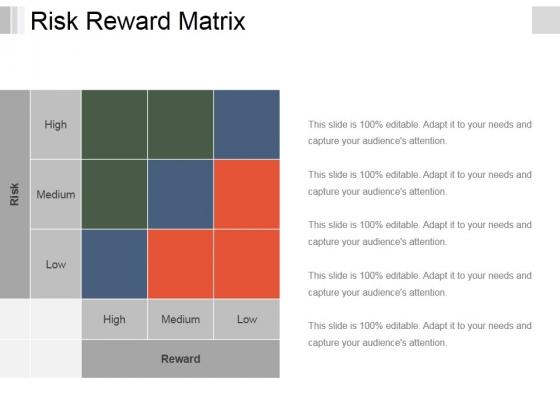 Risk Reward Matrix Template 3 Ppt PowerPoint Presentation Slides Format
