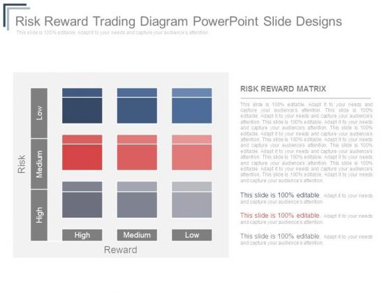 Risk Reward Trading Diagram Powerpoint Slide Designs