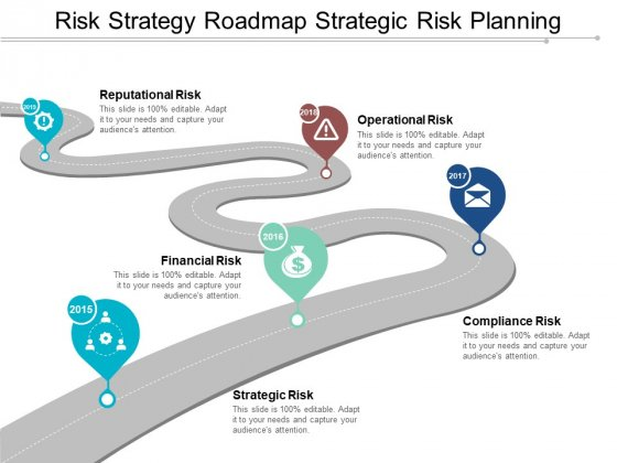 Risk Strategy Roadmap Strategic Risk Planning Ppt PowerPoint Presentation Icon Styles