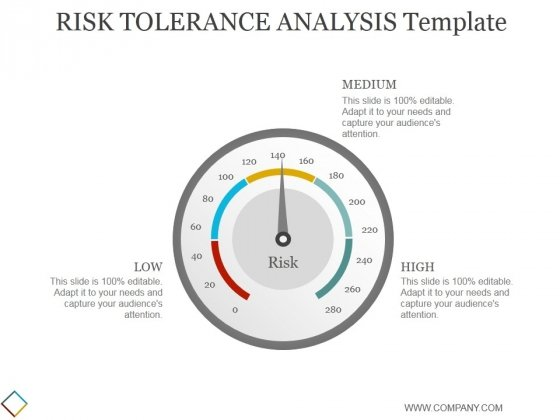 Risk Tolerance Analysis Template Ppt PowerPoint Presentation Background Designs