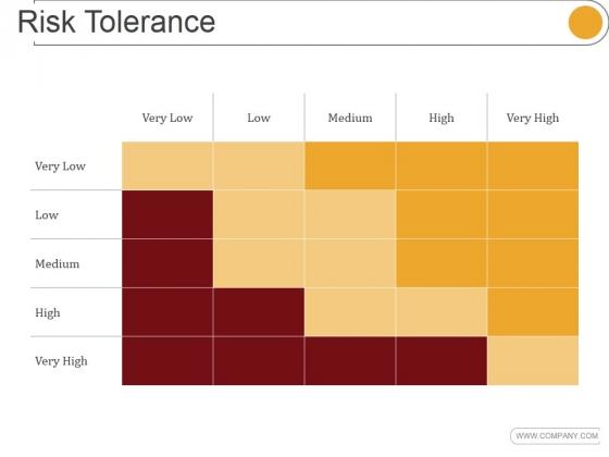 Risk Tolerance Ppt PowerPoint Presentation Background Designs