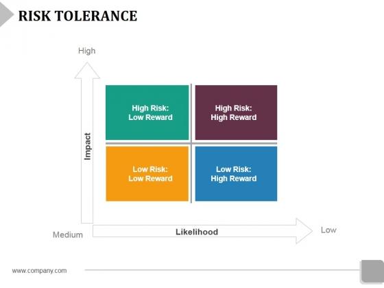 Risk Tolerance Ppt Powerpoint Presentation Layouts Background