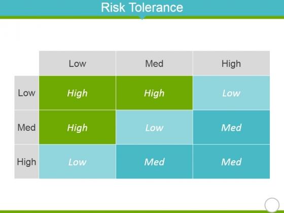 Risk Tolerance Ppt PowerPoint Presentation Model Background Designs