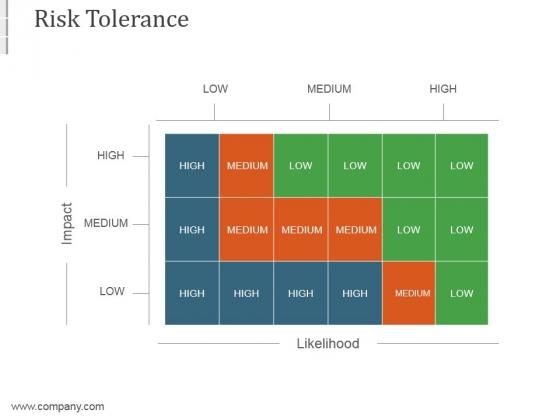 Risk Tolerance Ppt PowerPoint Presentation Slide