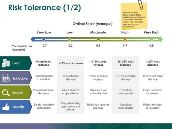 risk tolerance template 1 ppt powerpoint presentation gallery