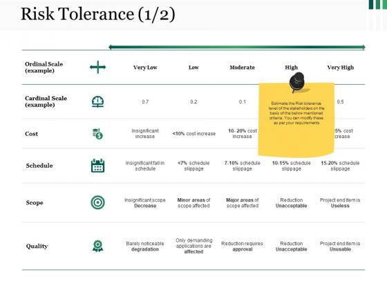 Risk Tolerance Template 1 Ppt PowerPoint Presentation Model Objects