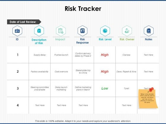 Risk Tracker Planning Ppt PowerPoint Presentation Professional Templates