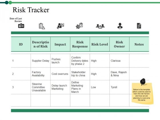 Risk Tracker Ppt PowerPoint Presentation Gallery Display