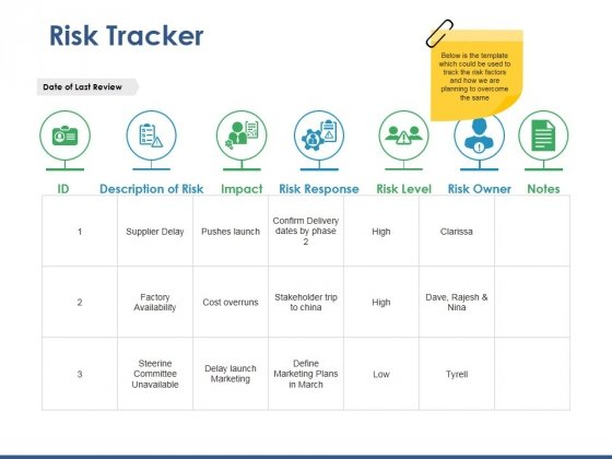 Risk Tracker Ppt PowerPoint Presentation Ideas Background