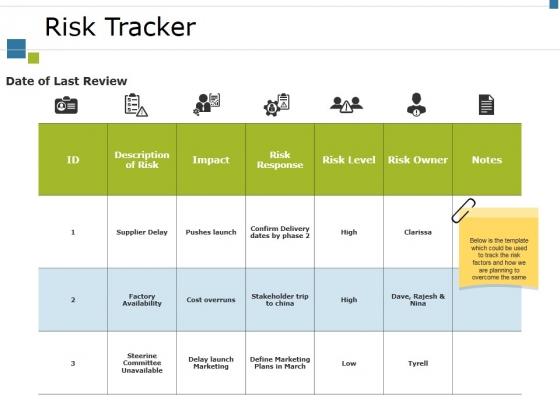 Risk Tracker Ppt PowerPoint Presentation Inspiration Brochure