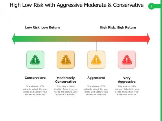Risk_Uncertainty_Risk_Levels_Exclamation_Mark_Ppt_PowerPoint_Presentation_Complete_Deck_Slide_2