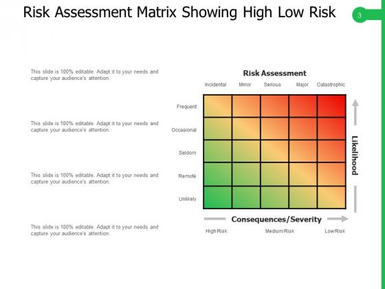Risk_Uncertainty_Risk_Levels_Exclamation_Mark_Ppt_PowerPoint_Presentation_Complete_Deck_Slide_3