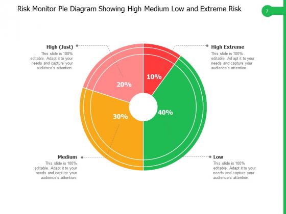 Risk_Uncertainty_Risk_Levels_Exclamation_Mark_Ppt_PowerPoint_Presentation_Complete_Deck_Slide_7