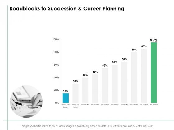 Roadblocks To Succession And Career Planning Ppt PowerPoint Presentation Ideas Visuals