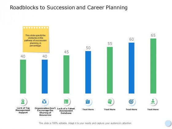 Roadblocks To Succession And Career Planning Ppt Powerpoint Presentation Layouts Template