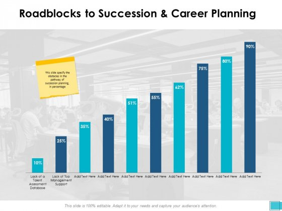 Roadblocks To Succession And Career Planning Ppt PowerPoint Presentation Visual Aids Styles