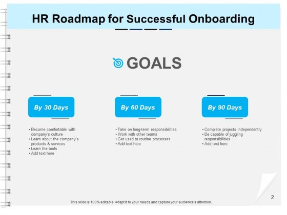 Roadmap_For_A_Successful_HR_Technology_Strategy_Ppt_PowerPoint_Presentation_Complete_Deck_With_Slides_Slide_2