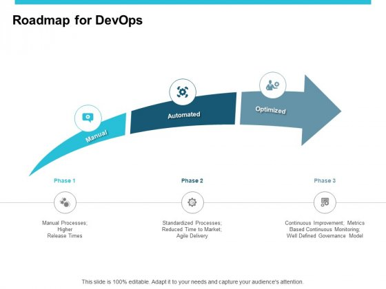 Roadmap For Devops Ppt PowerPoint Presentation Infographic Template Example File