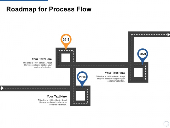 Roadmap For Process Flow 2018 To 2020 Ppt PowerPoint Presentation Infographic Template Designs