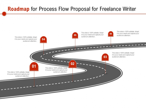 Roadmap For Process Flow Proposal For Freelance Writer Ppt PowerPoint Presentation Icon Template PDF